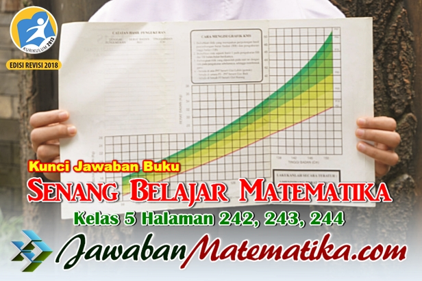Kunci Jawaban Matematika Kelas 5 Halaman 242, 243, 244