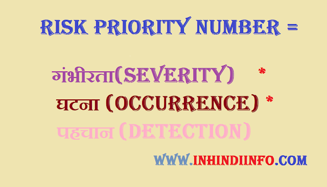 What is Risk Priority Number (RPN) in Hindi?