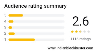 2021 The girl on the train movie review in Hindi | द गर्ल ऑन द ट्रेन फिल्म रीव्यू!