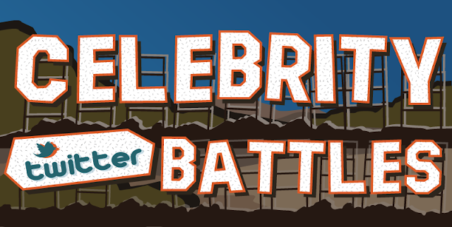 Twitter: Celebrity Battles #Infographic