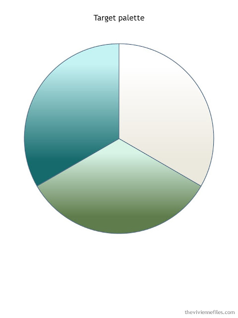wardrobe color palette in beige, shades of green and shades of blue
