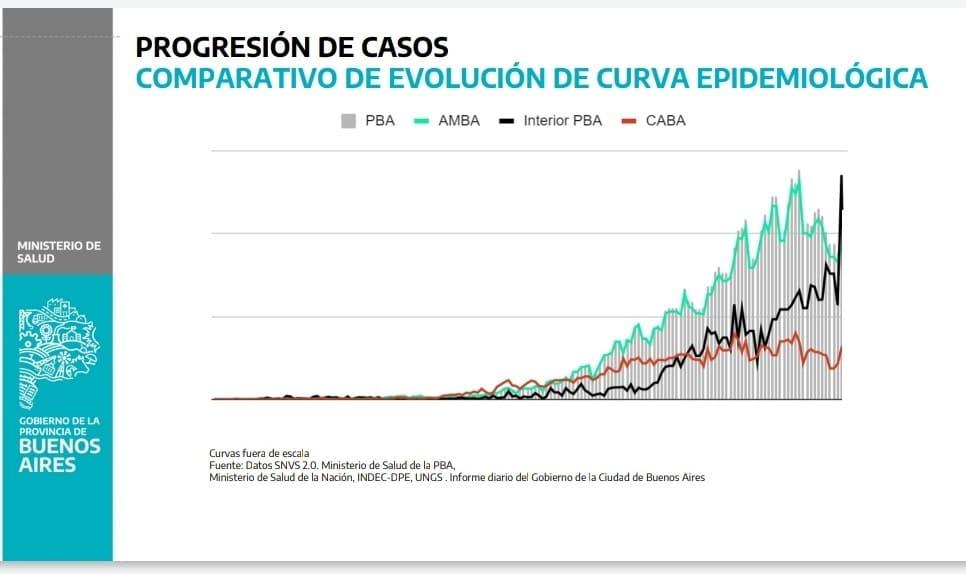curva contagios