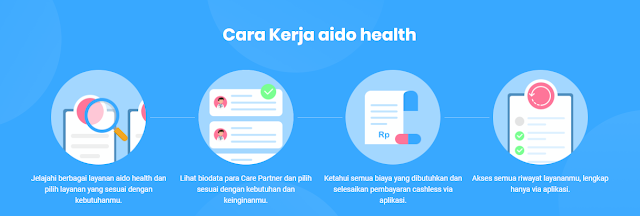 Aido Health : Layanan Kesehatan Digital di Era New Normal