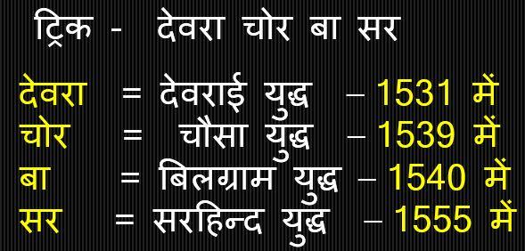 Gk Trick Hindi : हुमायूँ द्वारा लड़े गए प्रमुख युद्ध