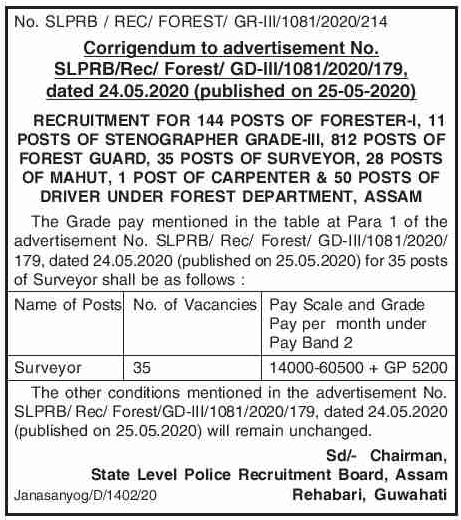 Forest department, Assam Recruitment 2020: Apply Online for 35 Forester Posts