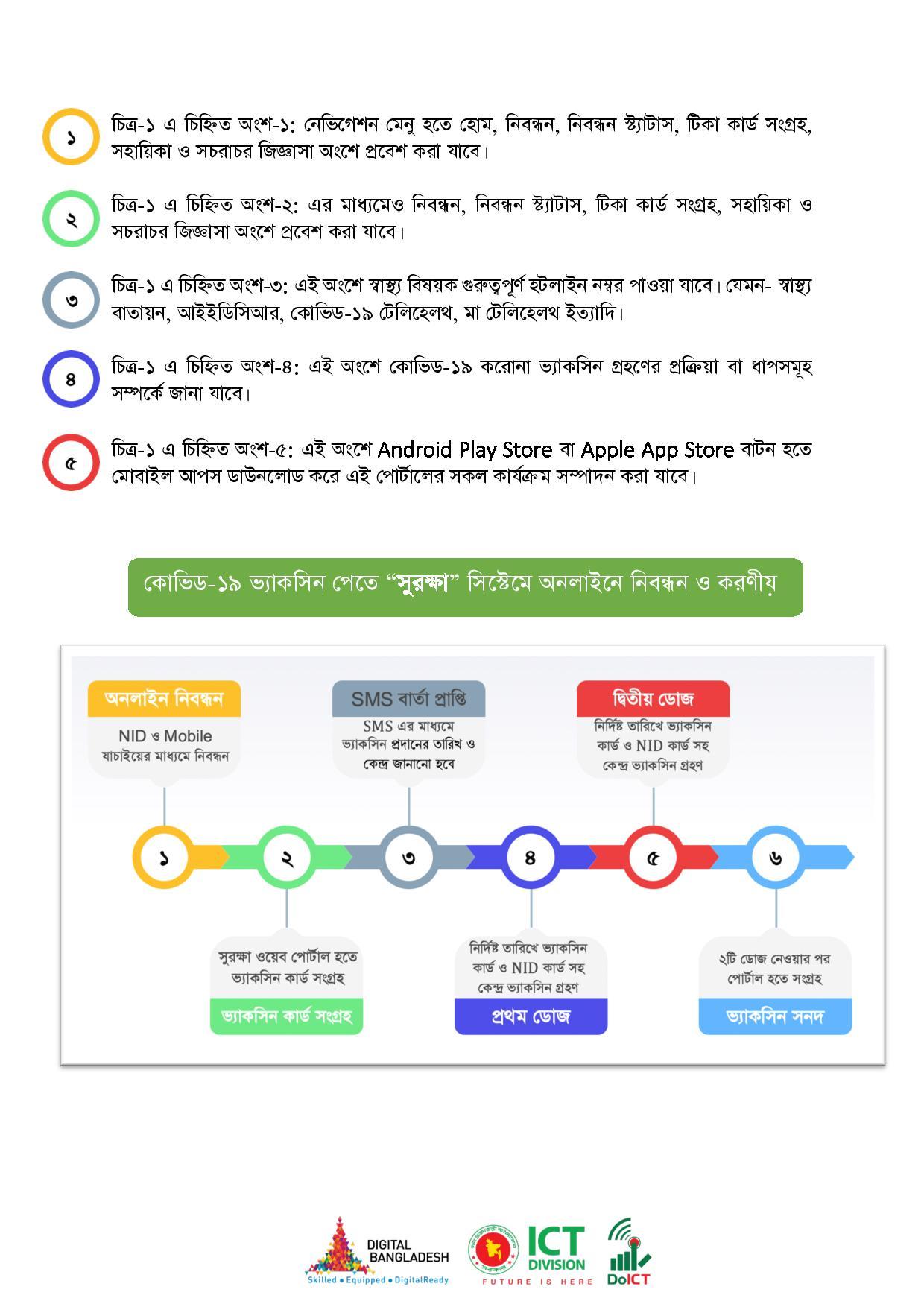 How to register for coronavirus vaccine in Bangladesh