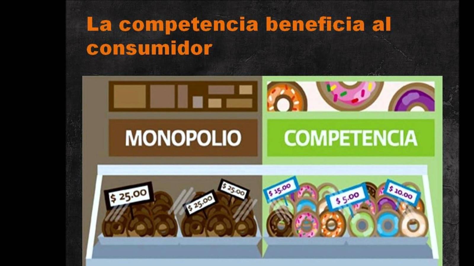 Tipos de competencia de mercado