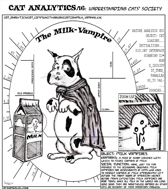 "Cat Analytics/16: ""The Milk Vampire"""