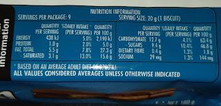 ダブルチョコキャラメルクリーム味の成分表