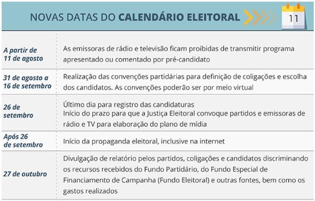 Clique aqui para ver as novas datas do Calendário Eleitoral, de acordo com a PEC. Café com Jornalista