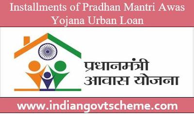 Awas Yojana Urban Loan