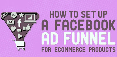 How do you a funnel on Facebook ads?
