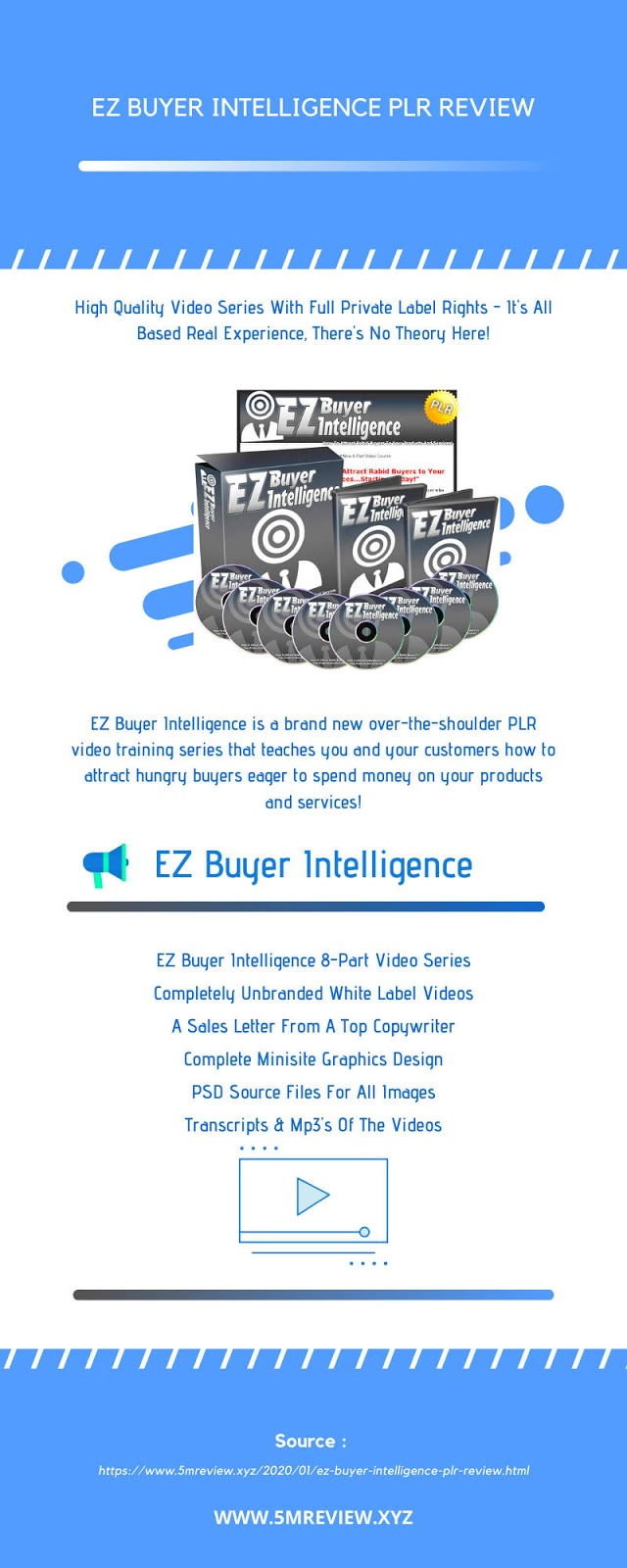 EZ Buyer Intelligence PLR Review - How To Attract Targeted Hungry Buyers Quickly Video Training