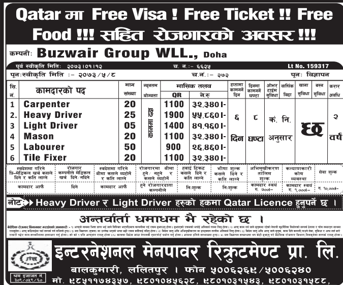 Free Visa, Free Ticket Jobs For Nepali In Qatar Salary- Rs.55,860/