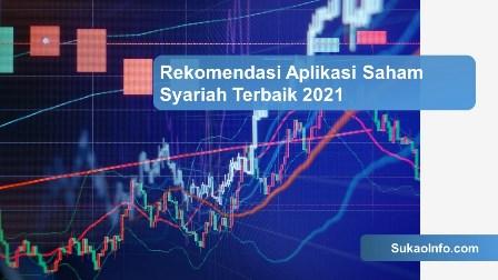 Rekomendasi Aplikasi Saham Syariah Terbaik 2021