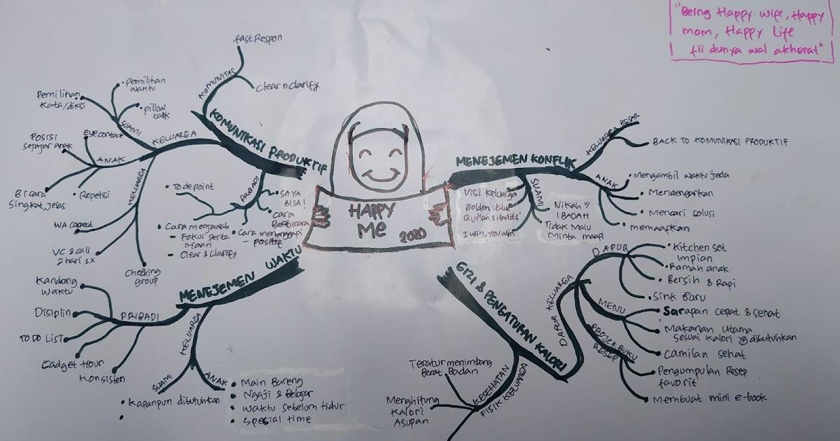 Seseratan: Memetakan rencana dan harapan