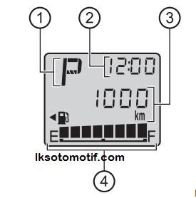 Memahami Multi Information Display  ( MID )Pada Toyota Calya