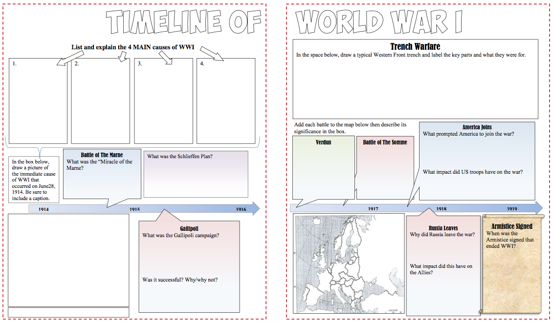 mrs rashid s 8th grade us history wwi timeline project day 1