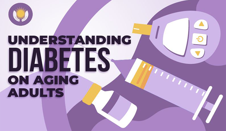 Understanding diabetes on Aging Adults #Infographic