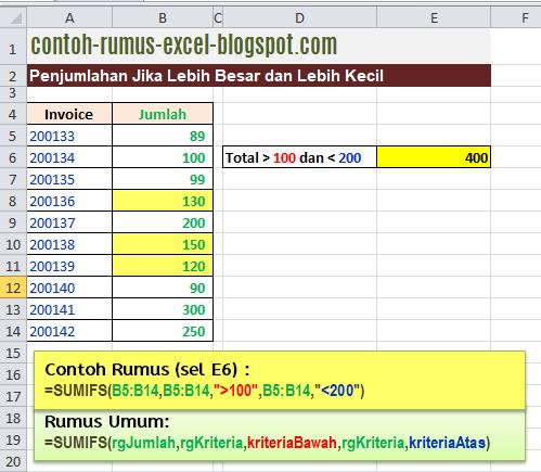 Contoh Rumus Excel Penjumlahan Jika Lebih Besar dan Kecil