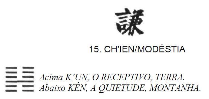 Imagem de Ch'ie / Modéstia, primeiro dos 64 hexagramas do I Ching, o Livro das Mutações