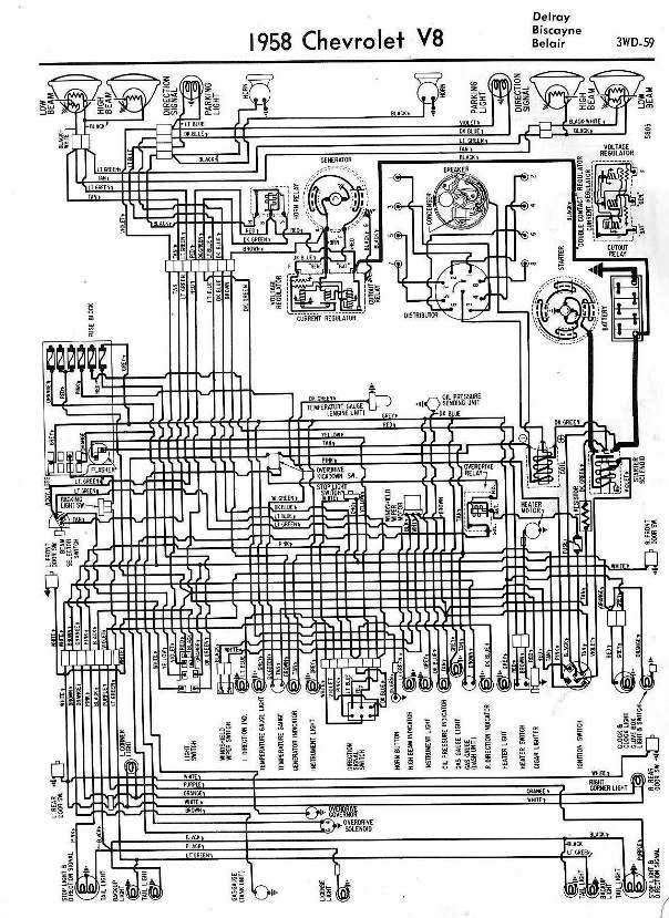 Wiring Diagrams Of 1958 Chevrolet V8 | All about Wiring