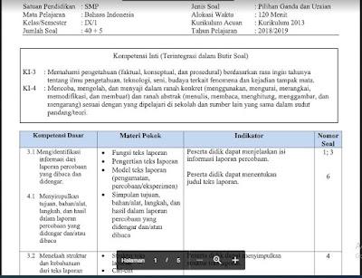 Kisi-Kisi Soal PAS Bahasa Indonesia Kelas 9 K-2013 SMP/MTs