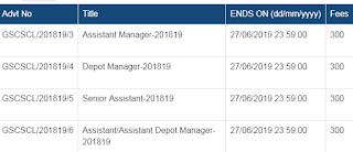 GSCSCL Recruitment 2019