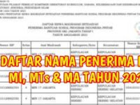 Kumpulan Daftar Nama Penerima Program PIP Tahap 1, Jenjang MI, MTs dan MA Tahun 2021