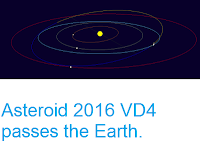 http://sciencythoughts.blogspot.co.uk/2016/11/asteroid-2016-vd4-passes-earth.html