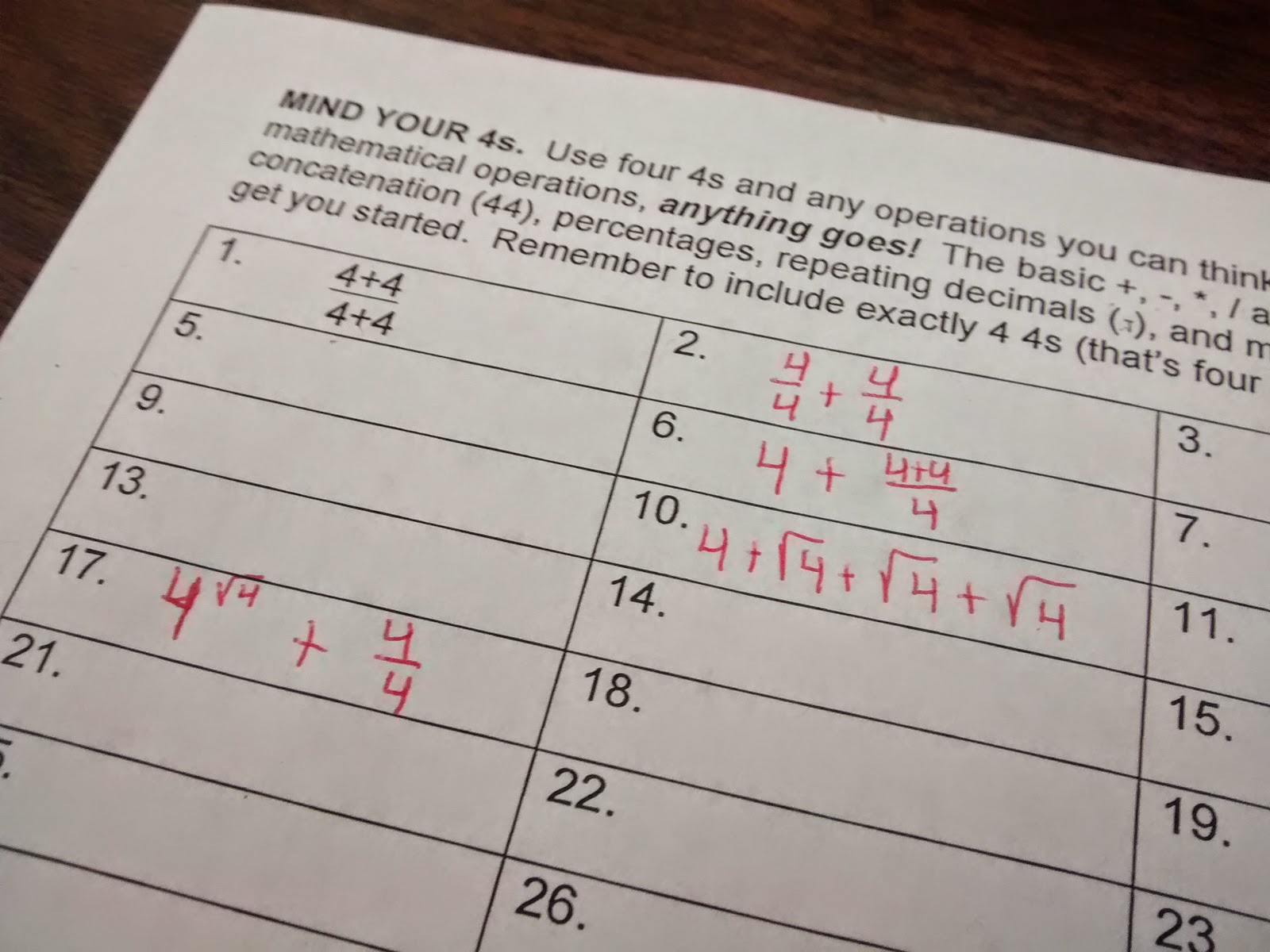 Four Fours Worksheet Answers