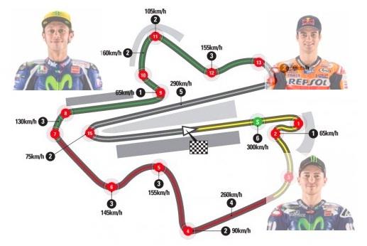podium terbanyak motogp sepang malaysia