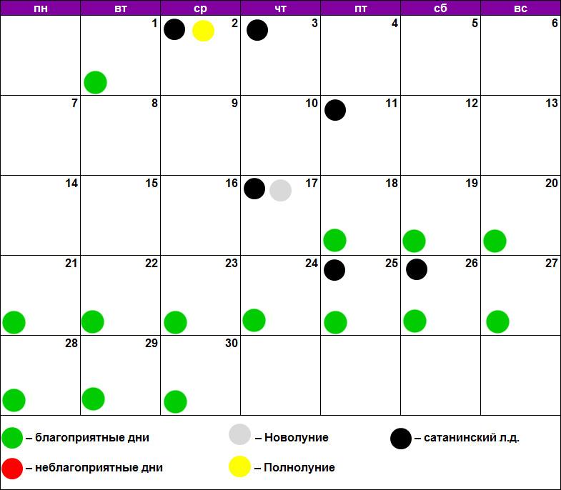 Маски для лица, волос и тела по лунному календарю сентябрь 2020