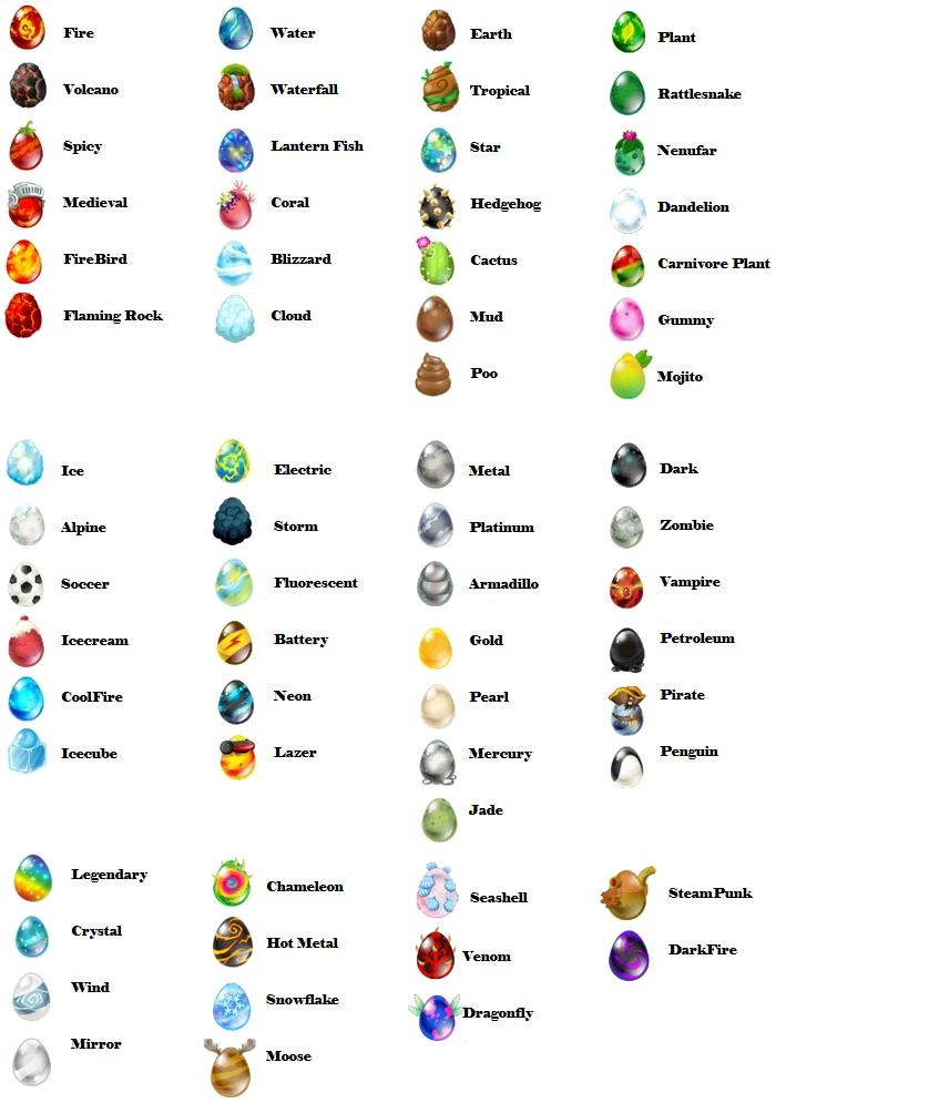 aqui tem todos ovos do dragon city