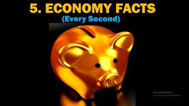 Economy Facts Every Second, Economy Facts, Every Second