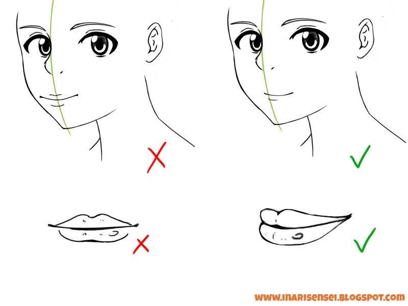 Comment placer la bouche sur un visage de côté