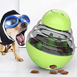 Hundefutter Spielball