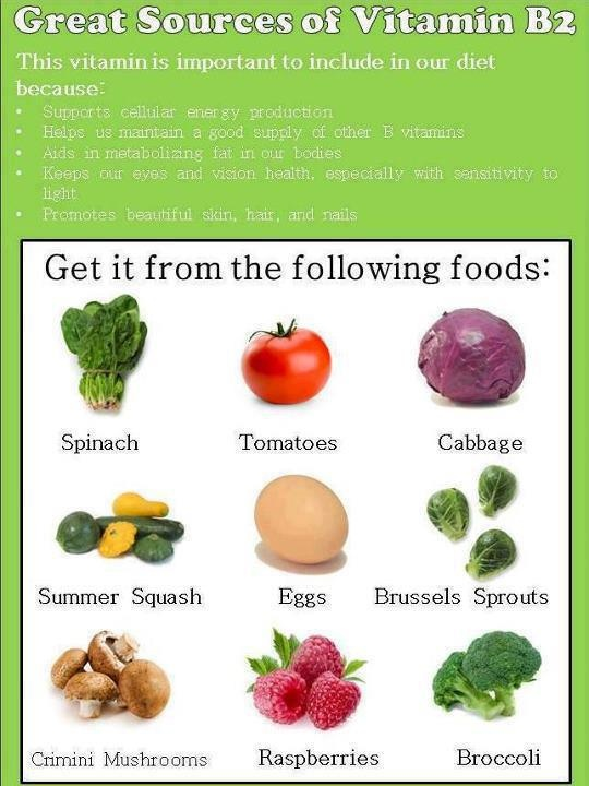Foods That Contain Pantothenic Acid