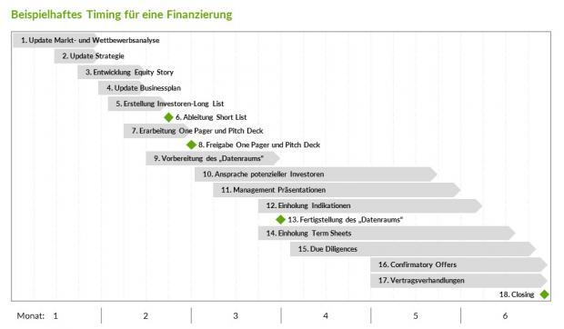 Marktmeinungen Ohne Fondsgesellschaft Altii Fondsportal