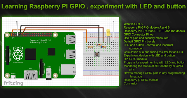 Raspberry pi gpio tutorial