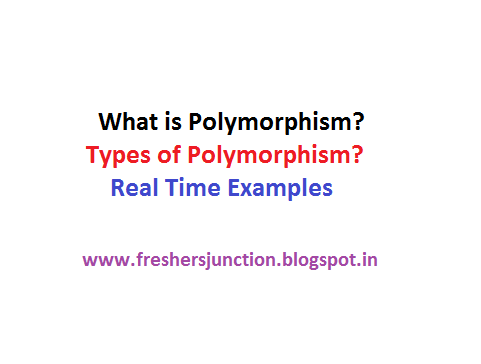 Polymorphism-images