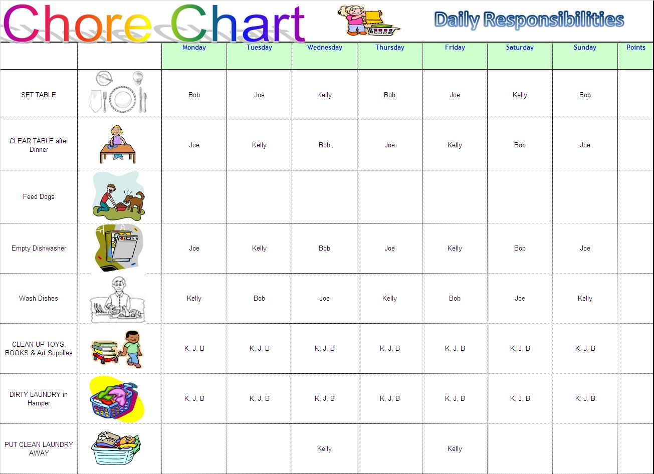 Chore Chart Template Kids kids chore charts kids charts google – Chores Schedule Template