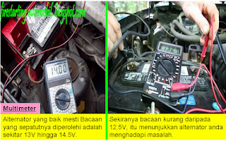 fire starting automobil masalah alternator kereta rh firestartingautomobil blogspot com