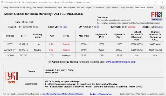 Indian Market Outlook: July 01, 2020