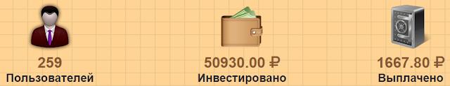 cash-pro.net отзывы