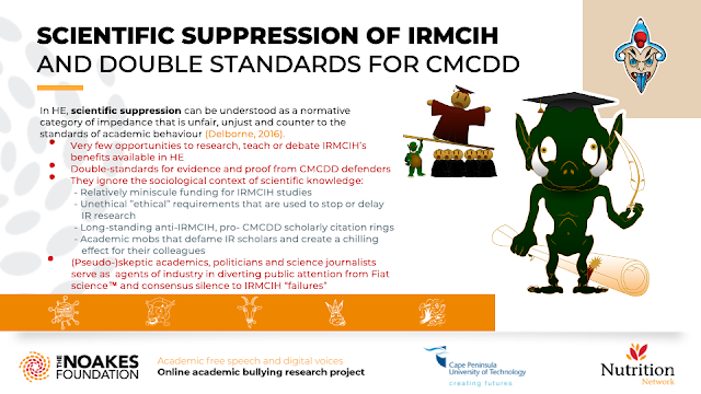 SCIENTIFIC SUPPRESSION OF IRMCIH AND DOUBLE STANDARDS FOR CMCDD