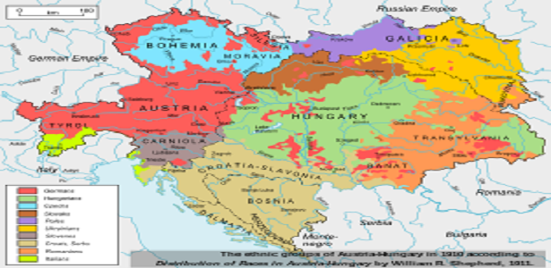 Perang Dunia I dan Negara yang terlibat - berbagaireviews.com