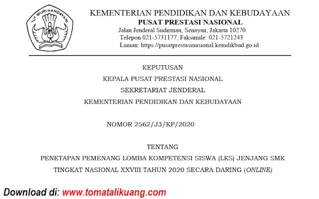 sk pemenang lks smk xxviii tingkat nasional tahun 2020 pdf tomatalikuang.com