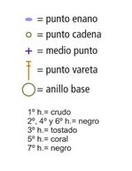 simbolos-ganchillo