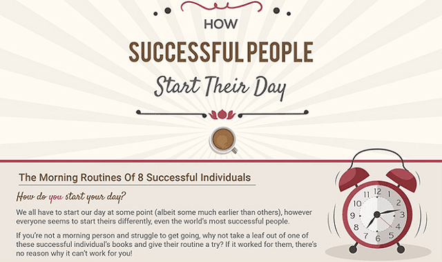 How Successful People Start Their Day